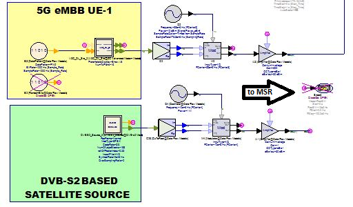 Development of Cloud-Controlled NB-IoT Smart Lamp and Smart Vehicles