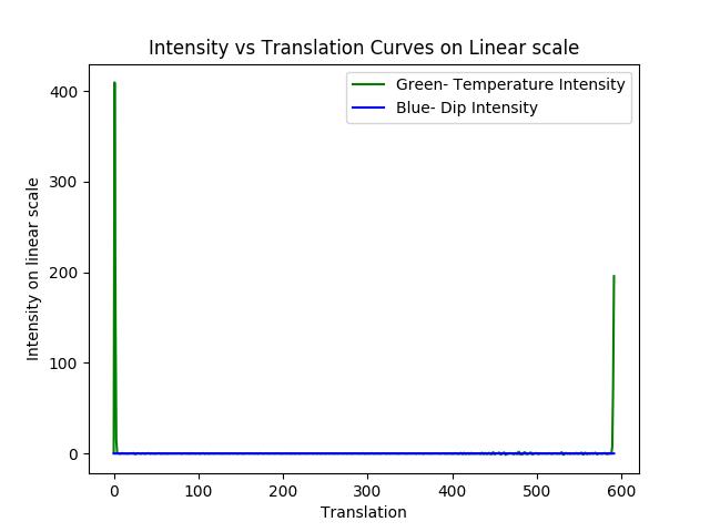 int_trans_s1_1.png
