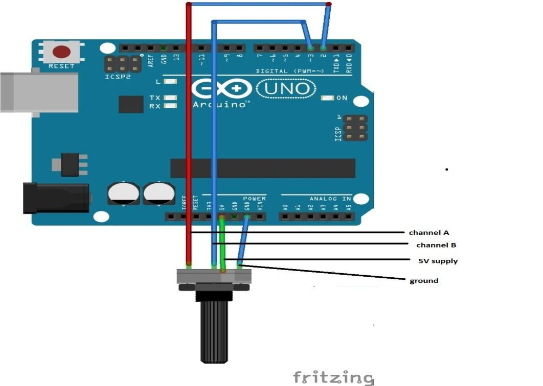 Toward Developing a Distributed Control Hardware for Control