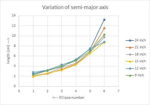 semi-axis.jpg