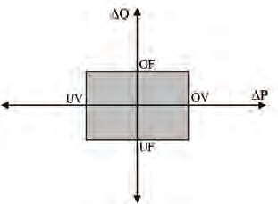 Non-detection-zone-of-OUV-and-OUF-techniques.png