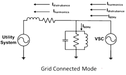 grid connected mode.PNG