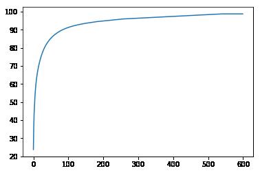 pca_graph5.png