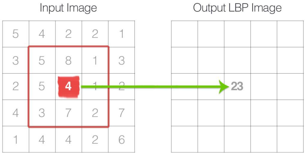 lbp_to_output-1024x519.jpg