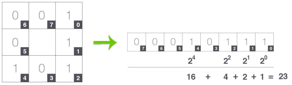 lbp_calculation-1024x299.jpg
