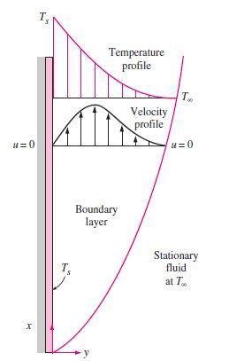 boundary layer.JPG