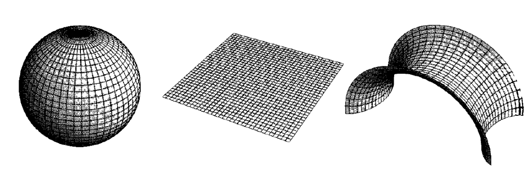 Diagrams of the possible homogeneous and isotropic geometries for space in FRW Model.PNG