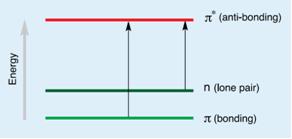 UV VIS spectroscopy 2.png