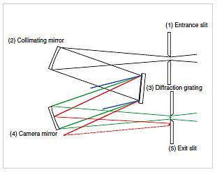 monochromator image.jpg