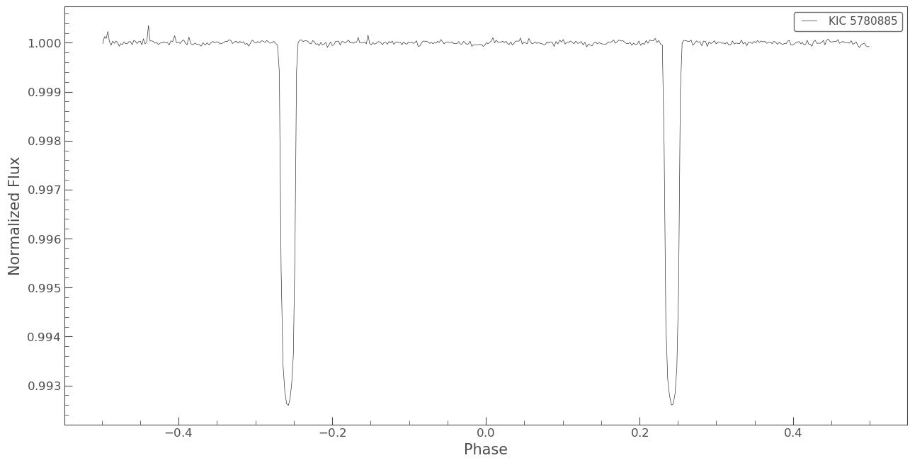 Figure_1.png