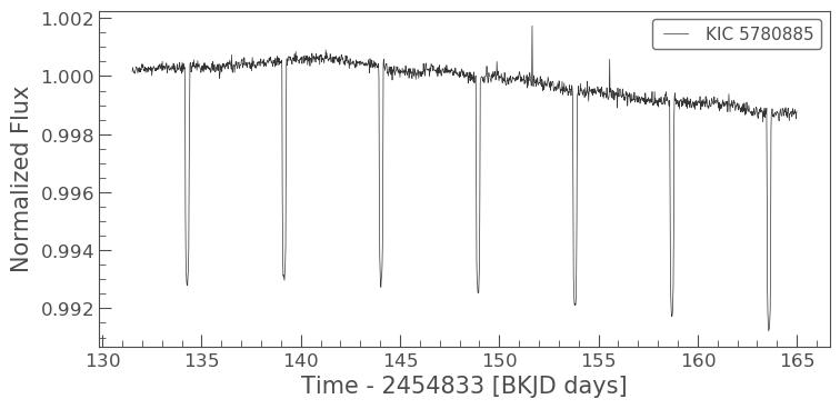 light curve ot transit 1.png