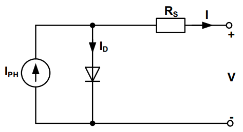 4 parameter PV scheme.PNG