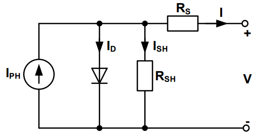 5 parameter PV scheme.PNG