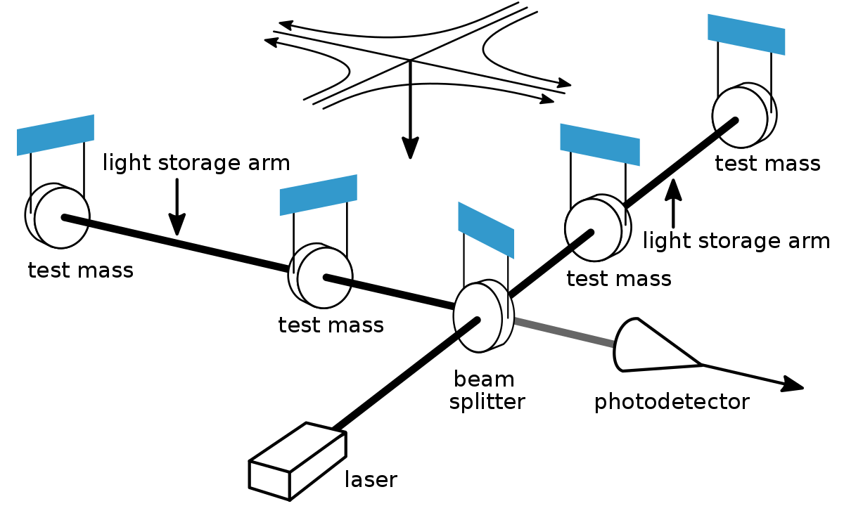 laserint.png