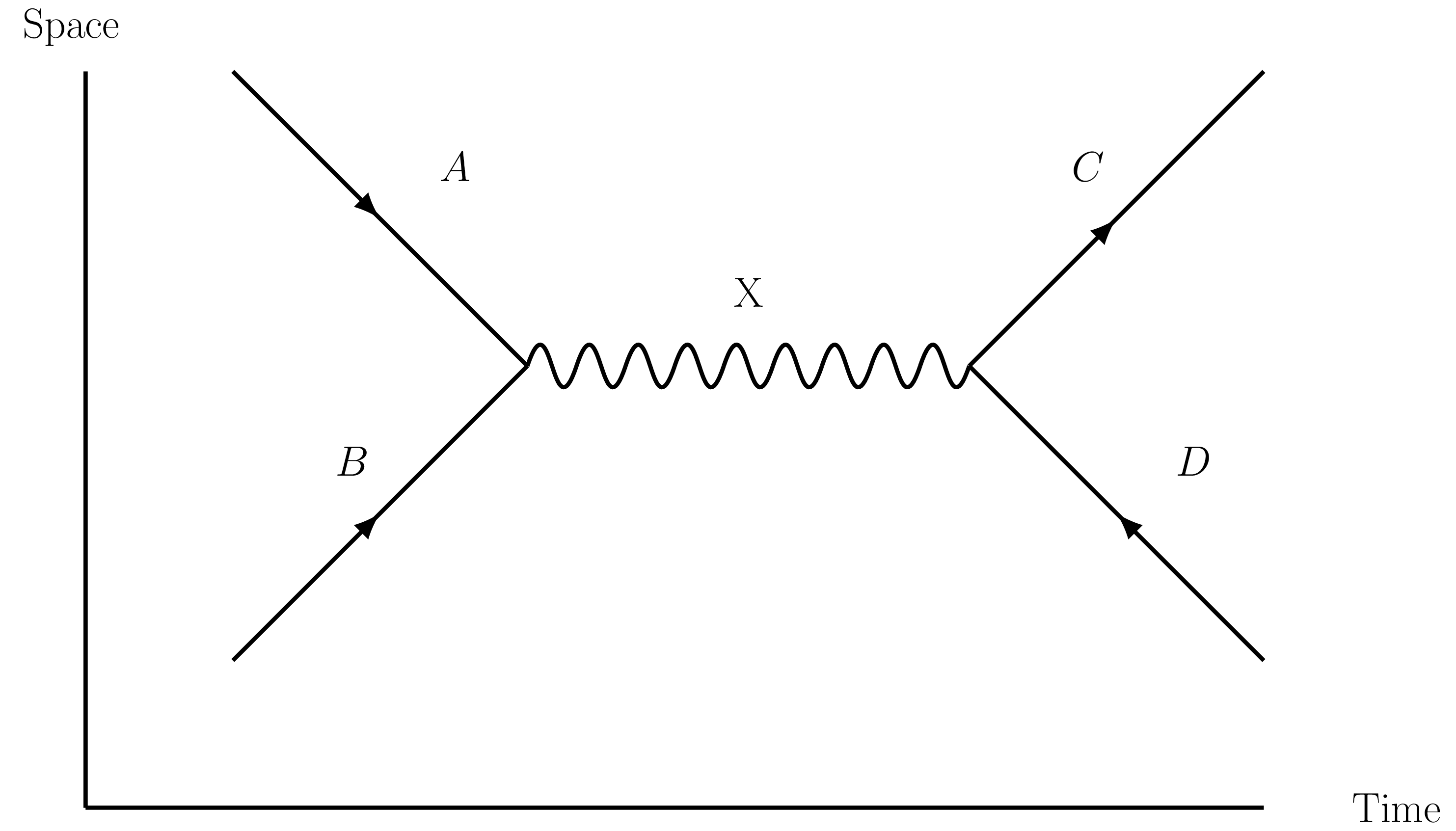 An Example Diagram (1).png