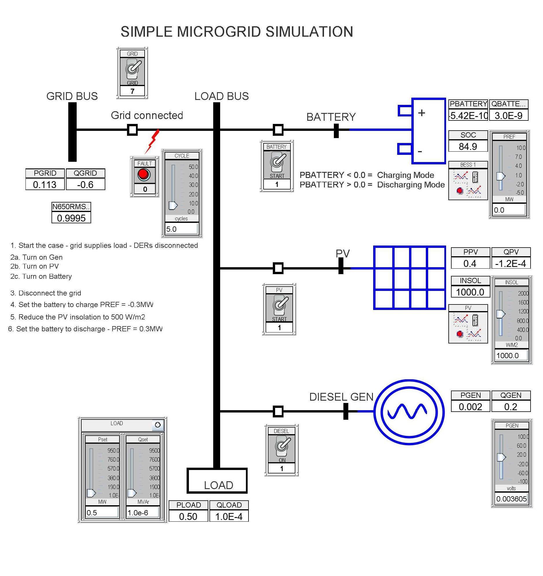 MICROGRID+ UTILITYGRID working.jpg