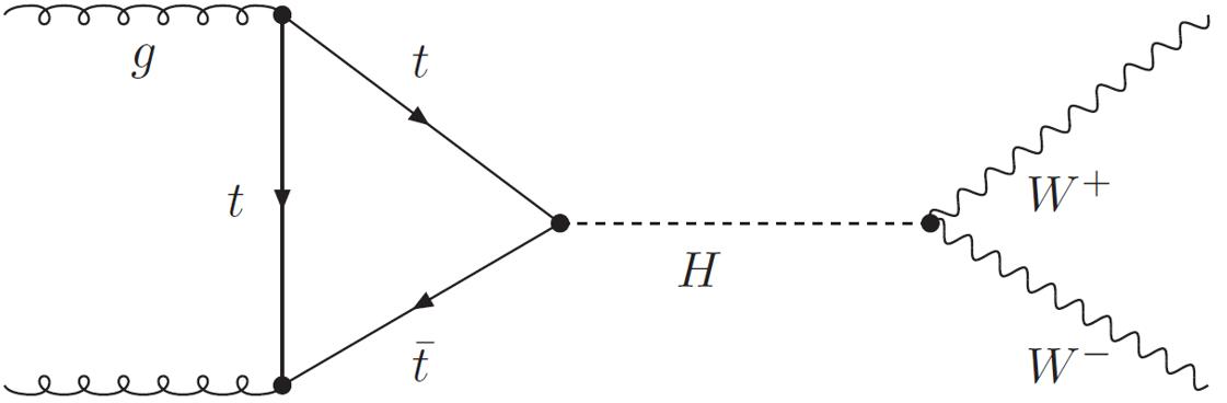 Higgs.png
