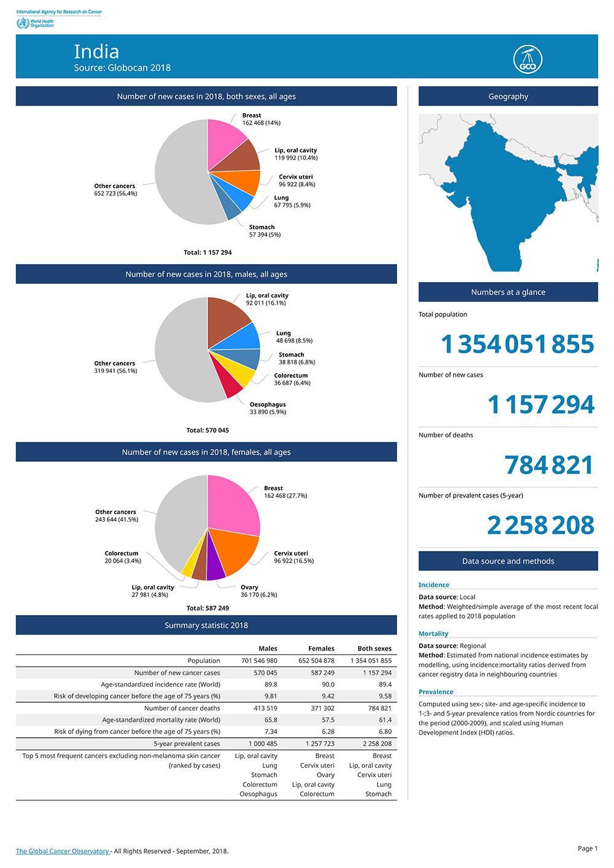356-india-fact-sheets-1.jpg
