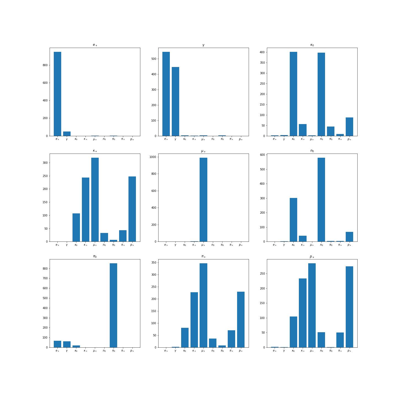 sym_plots1_2.png
