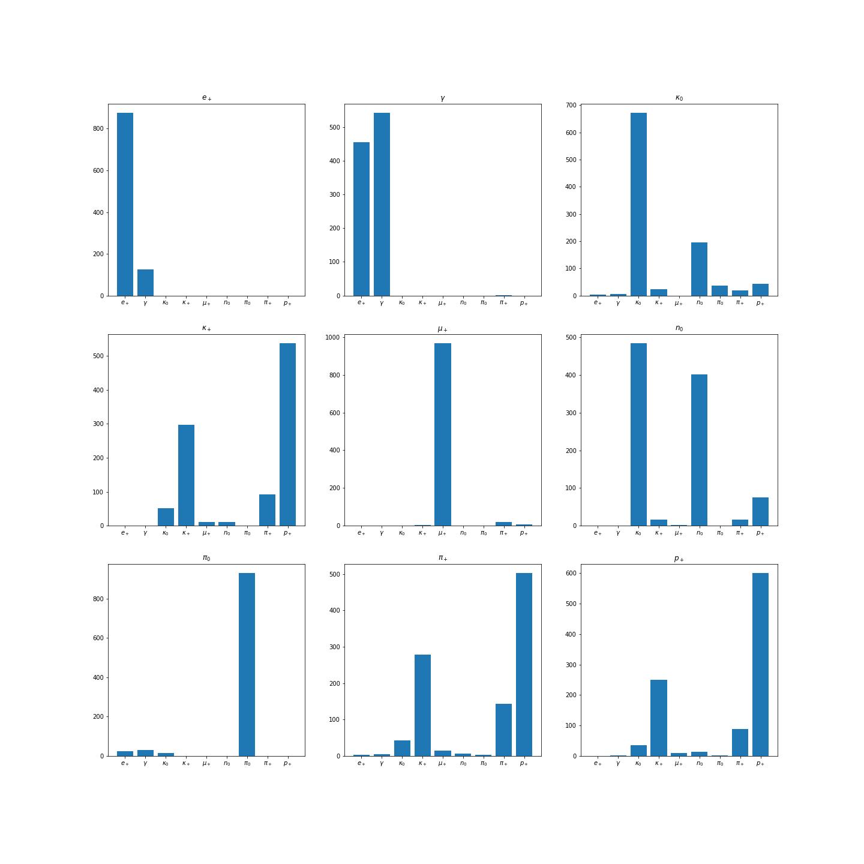 sym_plots1_3.png