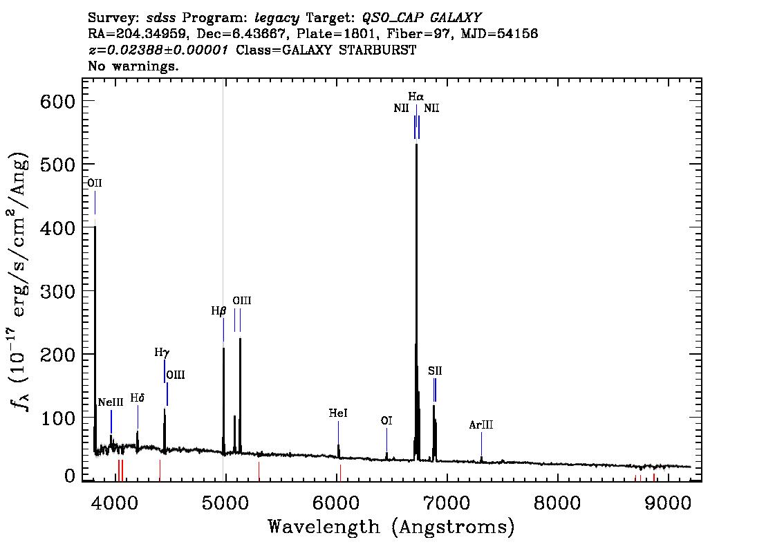 Arp 33 Sb Spec.gif