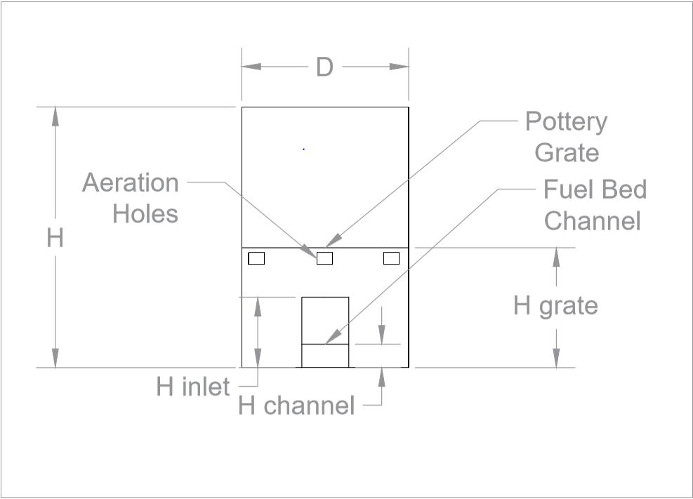 furnace elevation.PNG