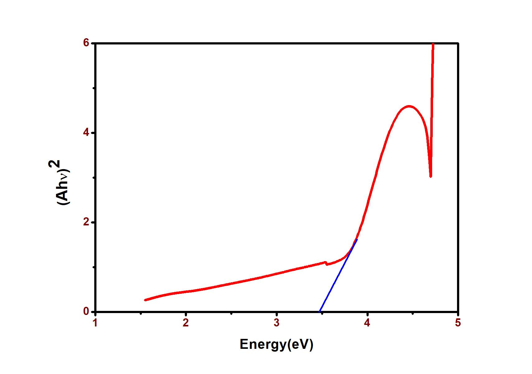 Ahv2 vs Energy f.jpg