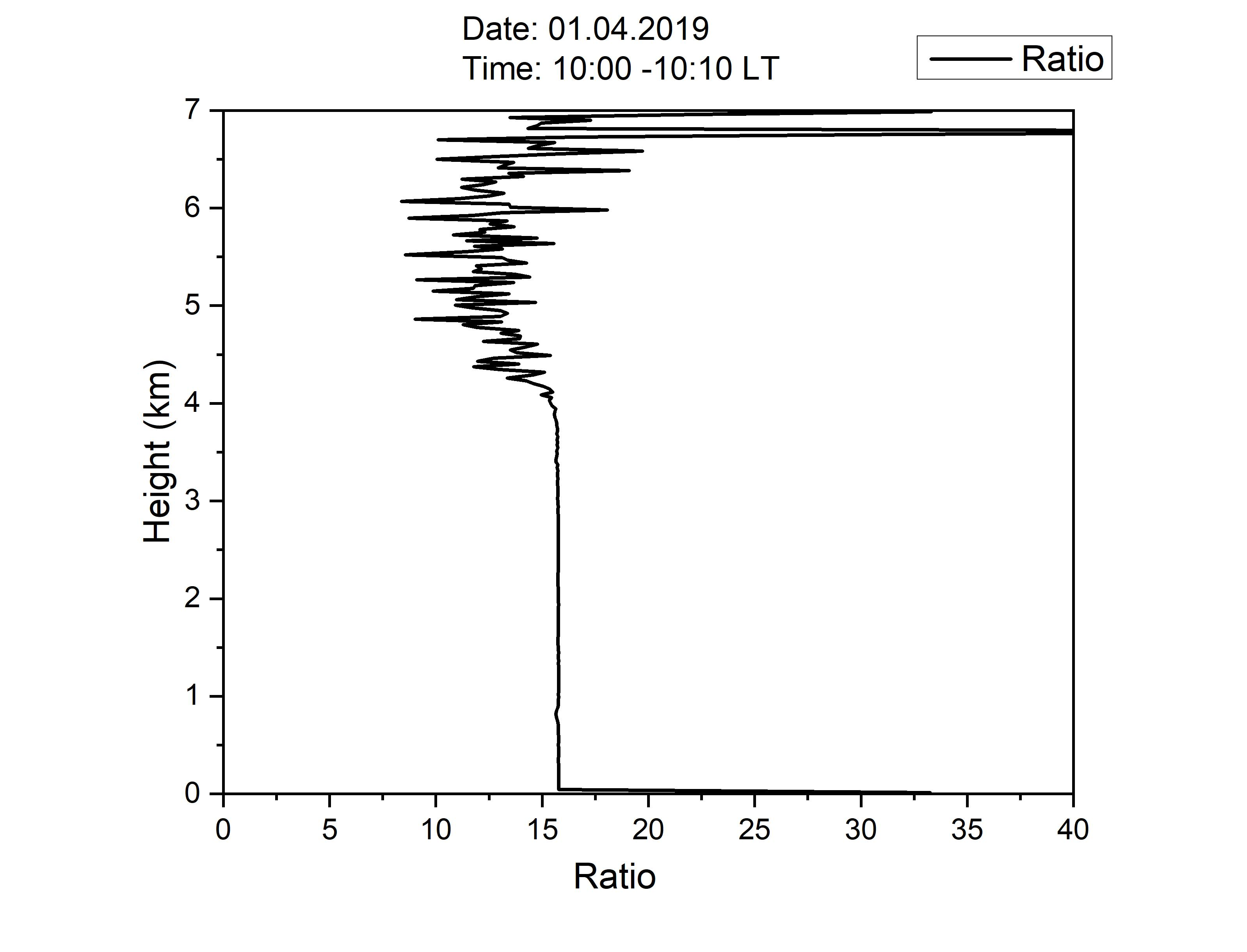 Graph07.jpg