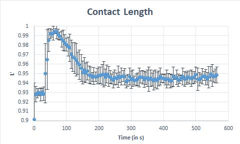 contact_length.jpg