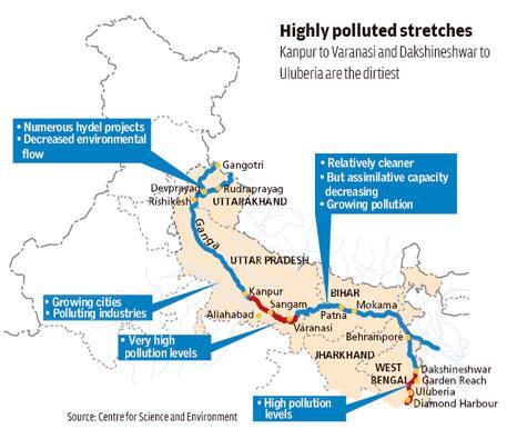 ganga-polluted-stretches.jpg